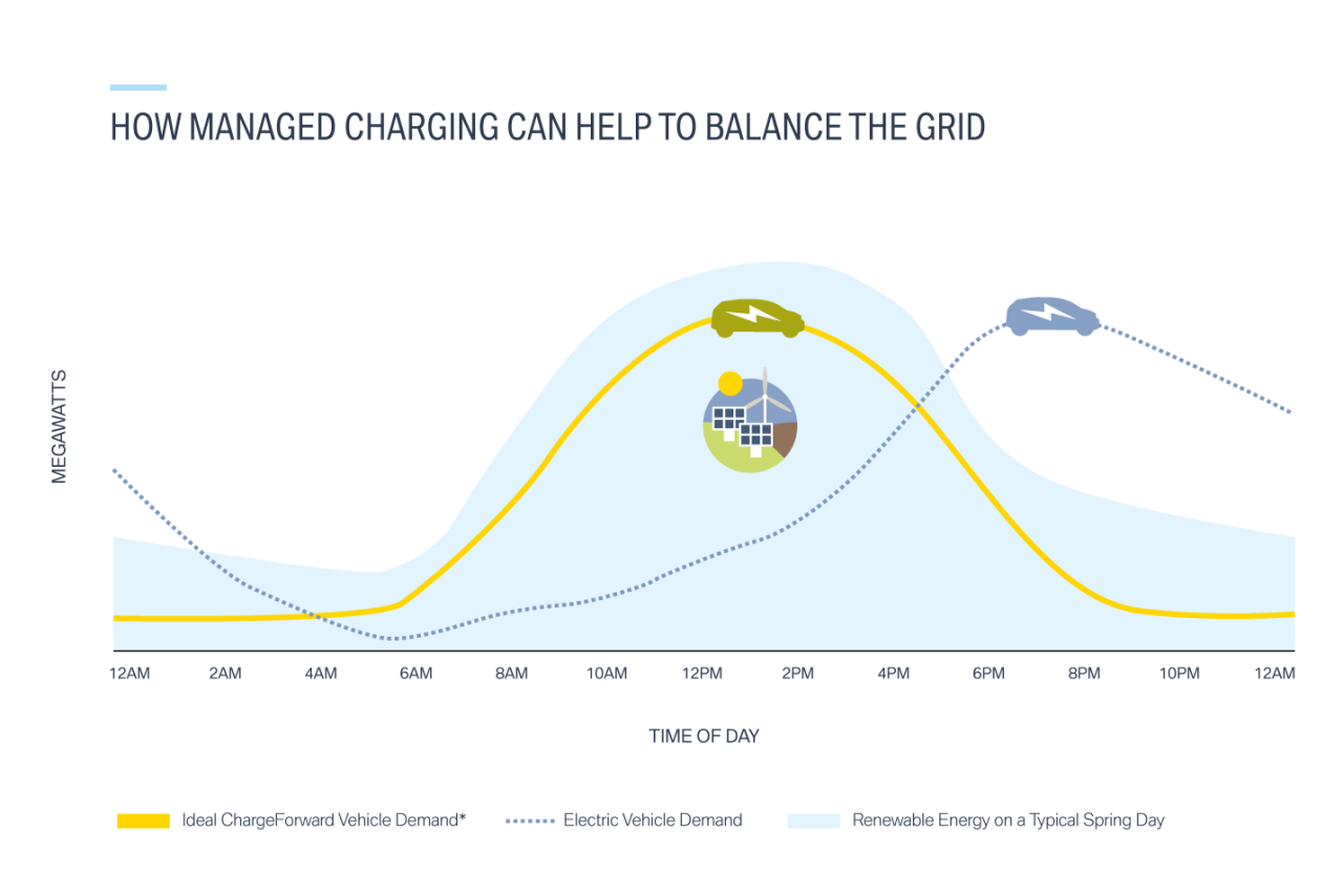 BMW Group reaches important milestone in climate protection in 2020. - Image 1